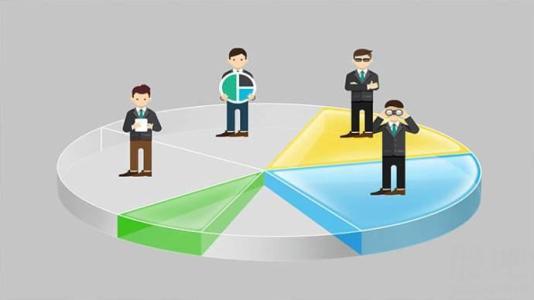 股份公司股权架构设置的常规模式